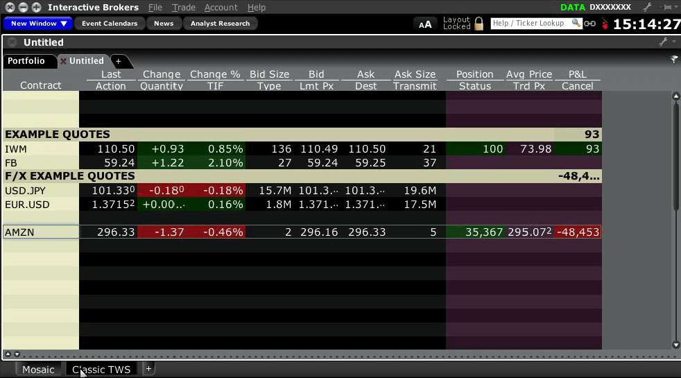 Interactive Brokers Review - Pros and Cons of IB