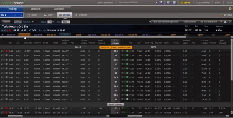 Optionshouse trading level 3