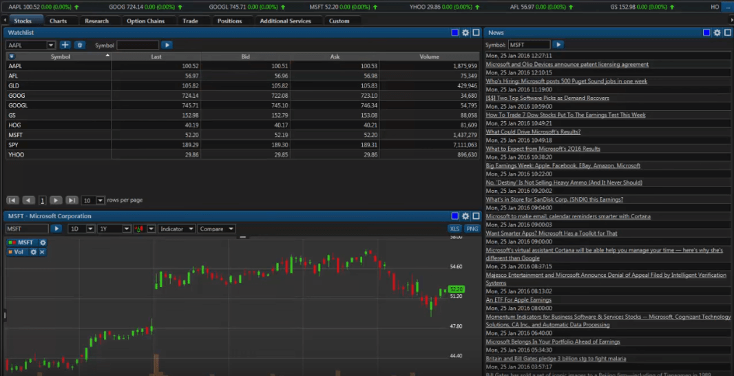 How to trade binary options with skype signals