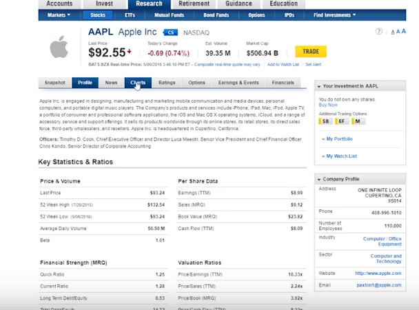 Options trading sharebuilder