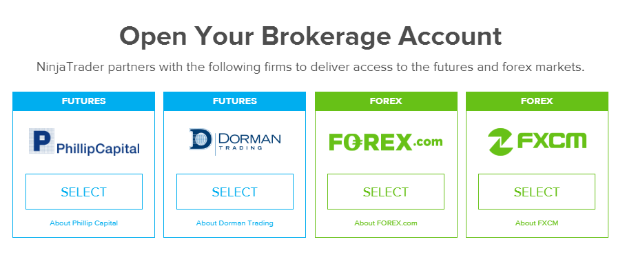 7 best binary options signals for forex trading in 2016