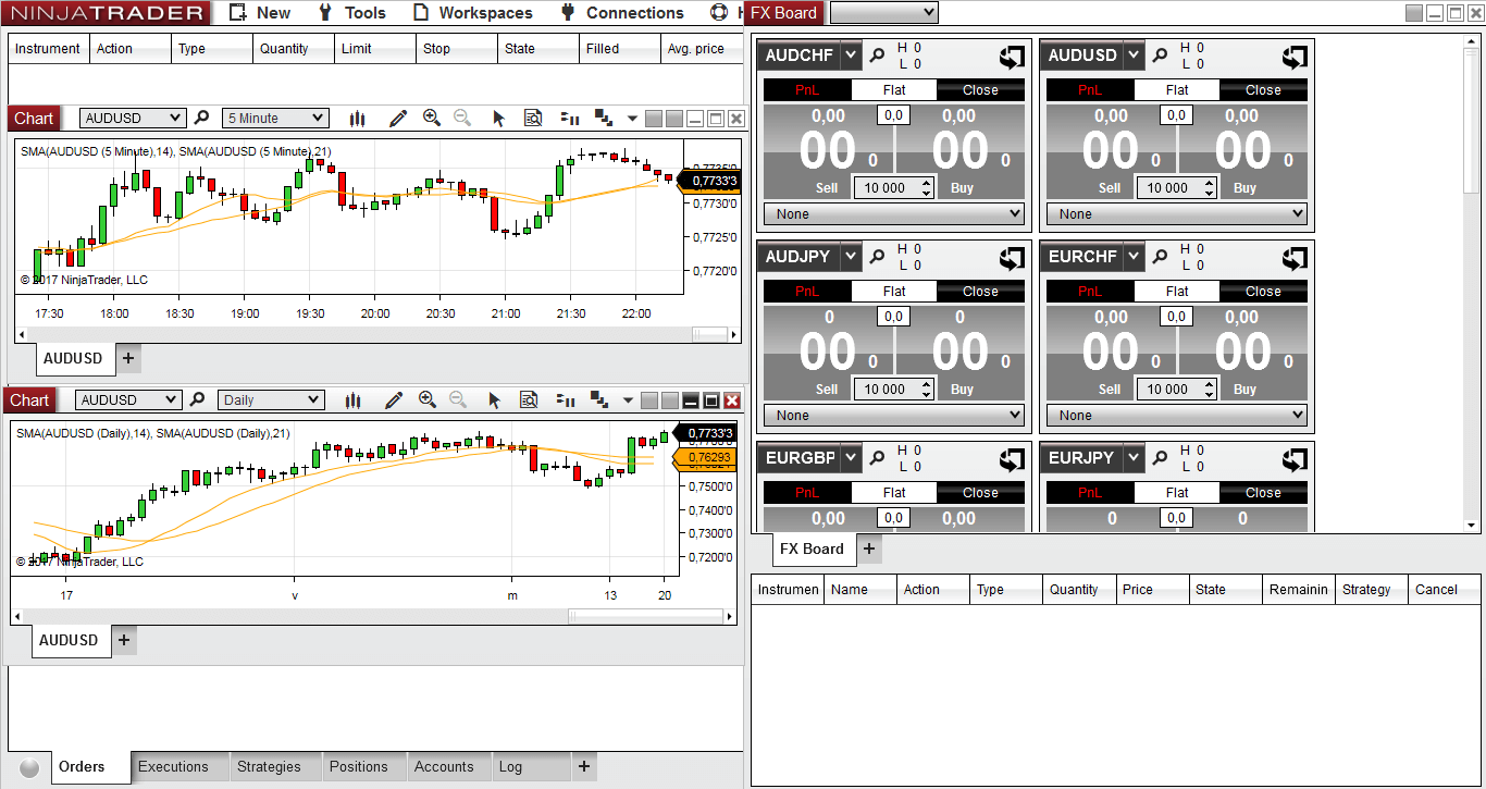 Ninjatrader review reddit