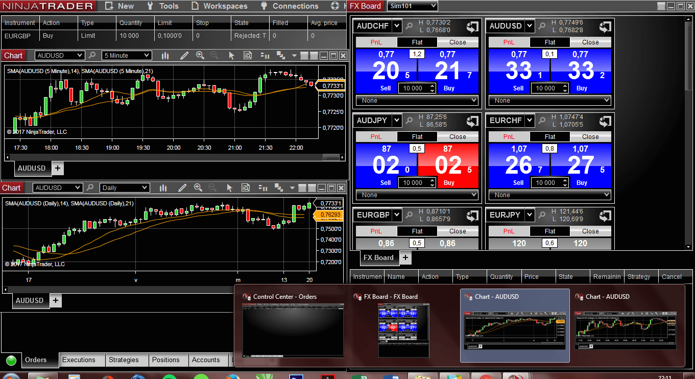 Ninjatrader Brokerage Review - Is it the trader for you?