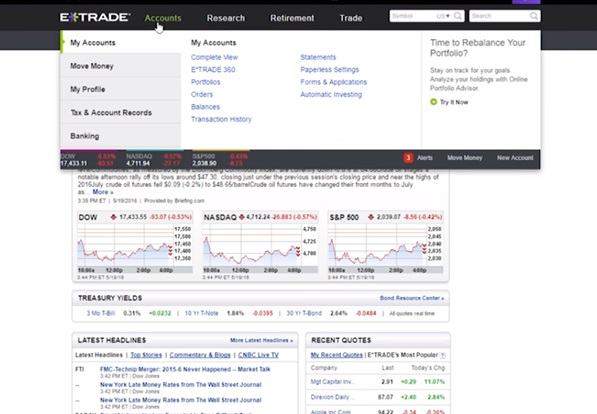 E*Trade Review - Possibly the Best Online Broker Ever?